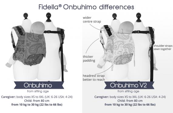 Fidella Onbuhimo V2 – Paris Charming Black