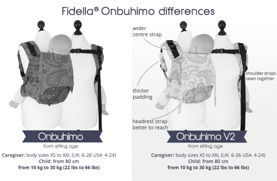 Fidella Onbuhimo V2 – Hugs & Kisses Blue Heaven