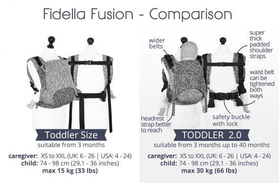 Toddler Size: Fidella Fusion 2.0 – Medley Serenity Blue
