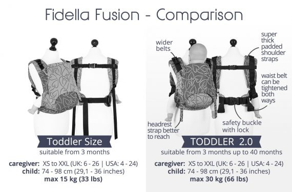 Toddler Size: Fidella Fusion 2.0 – Persian Paisley Desert Night
